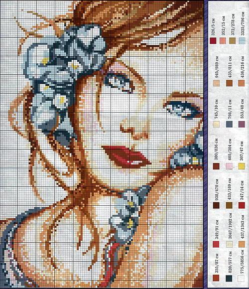 Рисунки для вышивки крестиком схемы